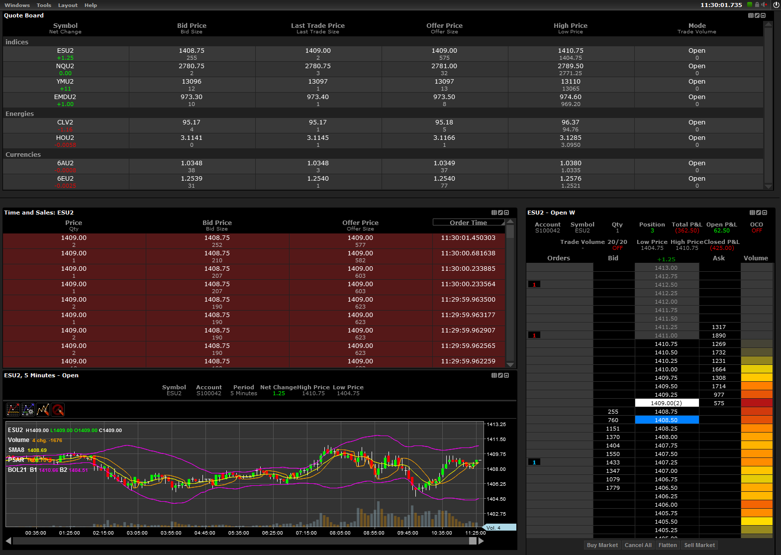 Create your own trader dashboard